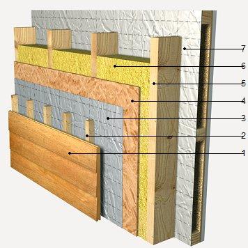 prix en france de m de mur tanche ossature bois g n rateur de prix de la construction cype. Black Bedroom Furniture Sets. Home Design Ideas